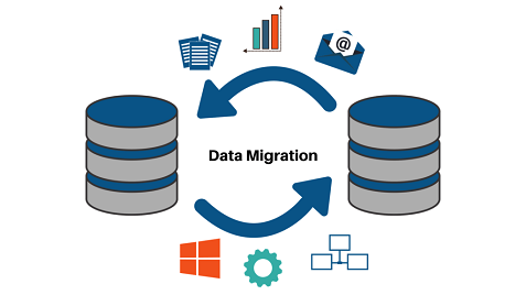 Ecommerce data migration service