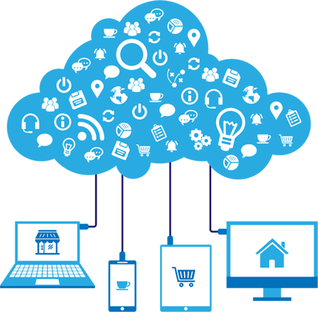 Cloud Computing Development Services India