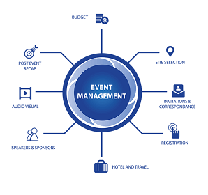 event Management Data Entry Services