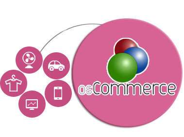 oscommerce data Services